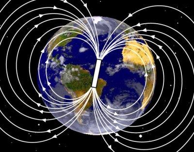 Resultado de imagem para imagem para campo magnético