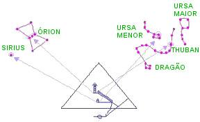 pirâmide2