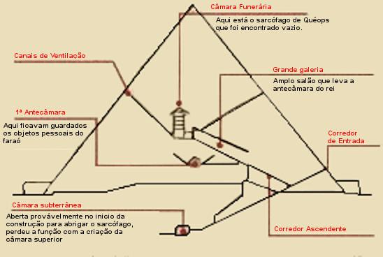 As Recentes Descobertas Sobre A Grande Piramide A Luz E Invencivel