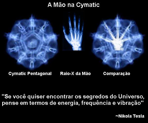 Resultado de imagem para cymatics imagens