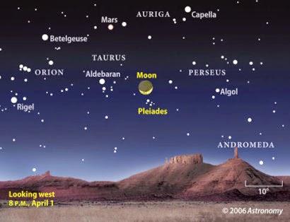 Resultado de imagem para Constelação de Touro, Aldebaran